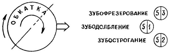 Мнемосхема